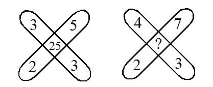 Best Logical Reasoning Puzzles Test - Bella Esa