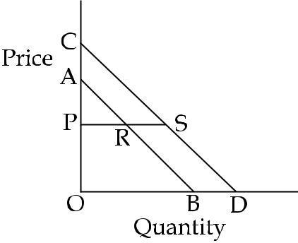 economics november 2017 paper ii q 1