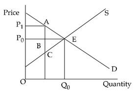 economics november 2017 paper iii q 1