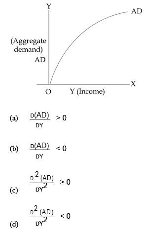 economics november 2017 paper iii q 13