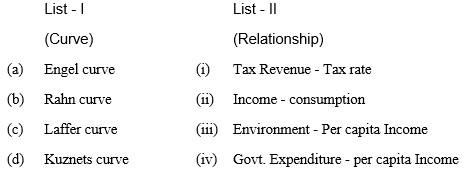 economics november 2017 paper iii q 17