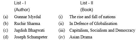 economics november 2017 paper iii q 27