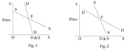 economics november 2017 paper iii q 7